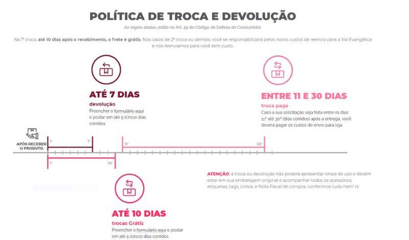blog trocas easy resize com