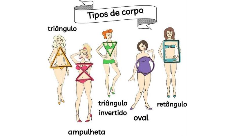 blog corpo